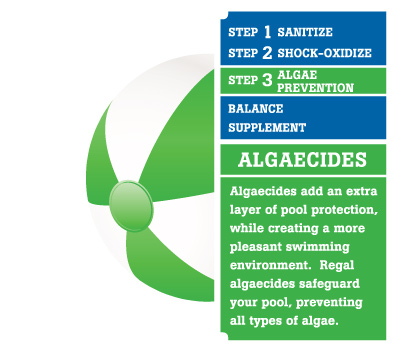 Algaecides Label